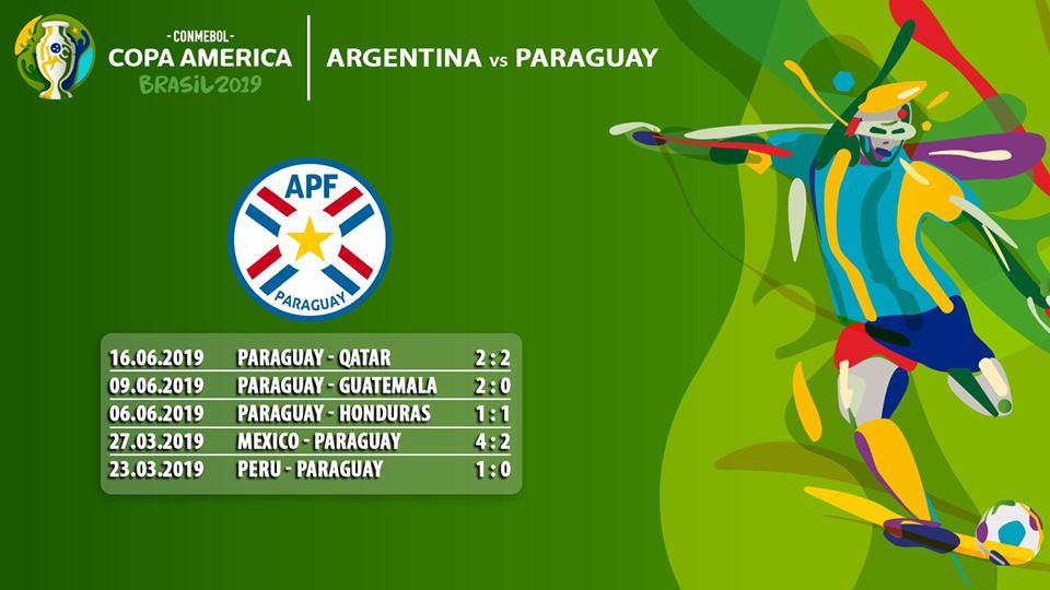 soi kèo Argentina vs Paraguay, truc tiep bong da, trực tiếp bóng đá, kèo Argentina vs Paraguay, xem bóng đá, Argentina vđấu với Paraguay, Copa America 2019, FPT Play