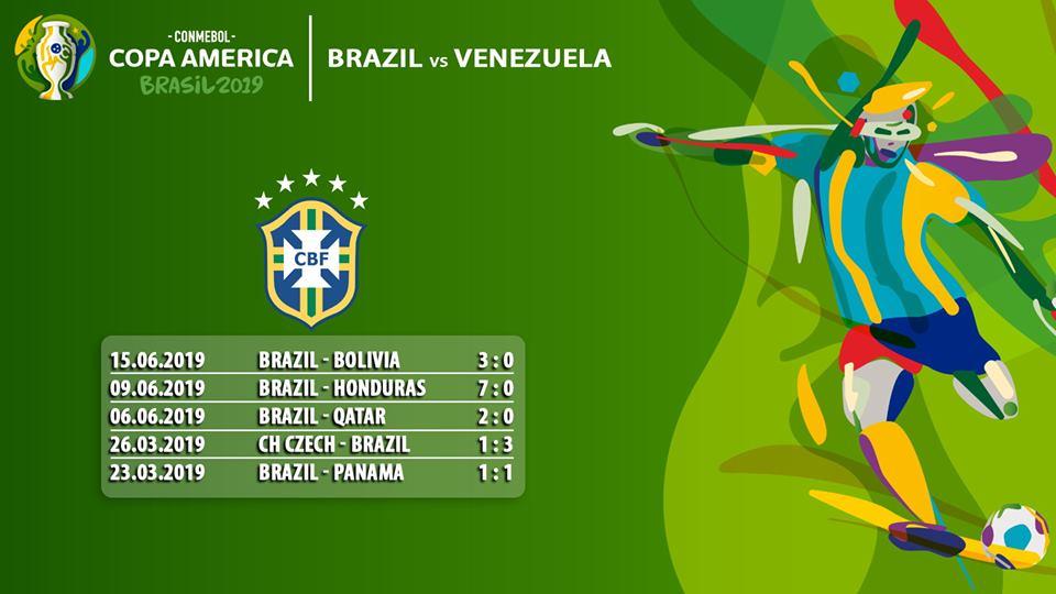 trực tiếp bóng đá,Brazil vs Venezuela, soi kèoBrazil vs Venezuela, kèo bóng đá, xem bóng đá, truc tiep bong da, trực tiếp Brazil, Venezuela, Copa America 2019