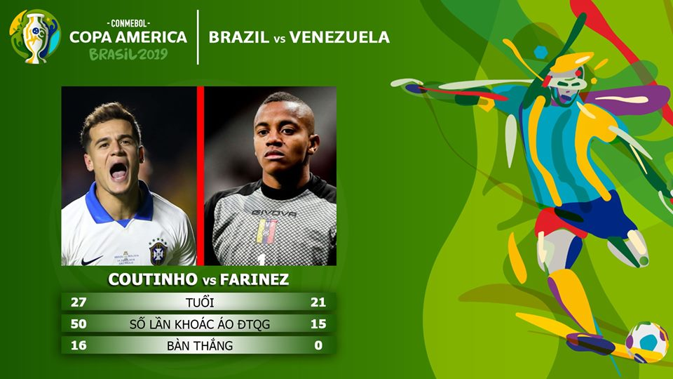 soi kèo Brazil vs Venezuela, truc tiep bong da, trực tiếp bóng đá, kèo Brazil vs Venezuela, xem bóng đá, Brazil đấu với Venezuela, Braxin, Copa America 2019, FPT Play