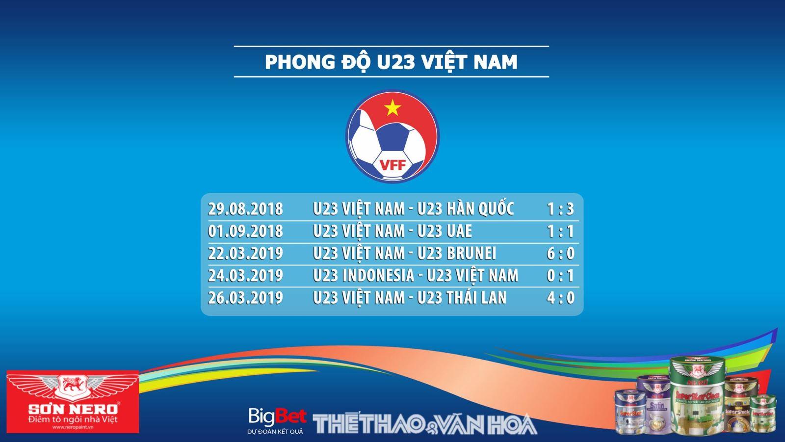 lịch thi đấu U23 Việt Nam, lịch thi đấu U23 Việt Nam vs Myanmar, U23 Việt Nam, U23 Myanmar, truc tiep bong da, trực tiếp bóng đá, VTC1, VTC3, VTV5, VTV6, xem bóng đá