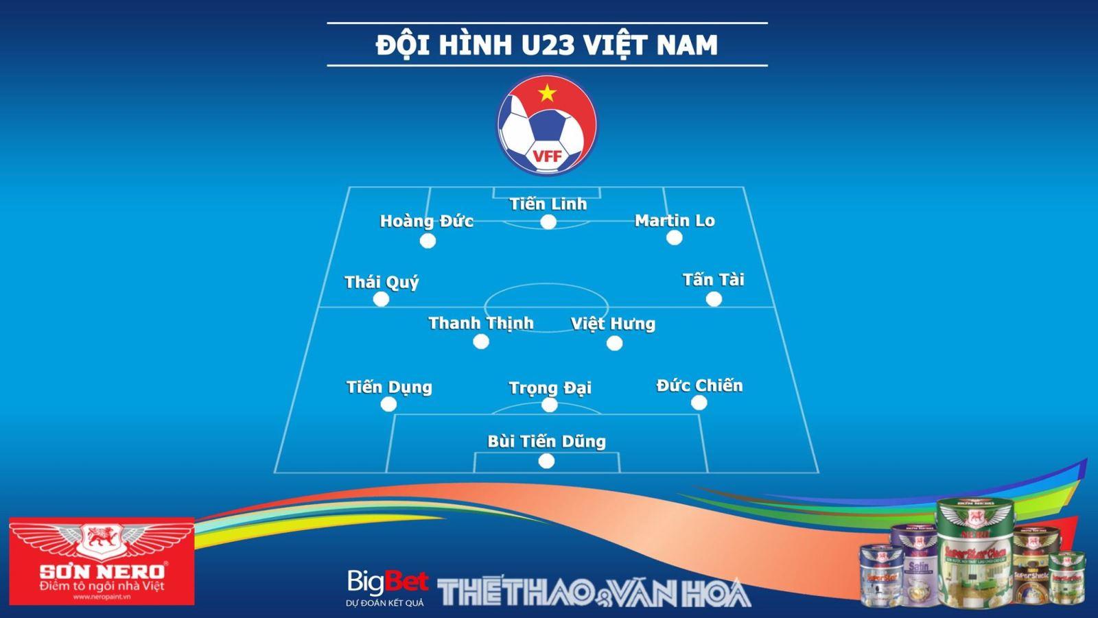 soi kèo U23 Việt Nam vs Myanmar, VTC1, VTC3, VTV6, VTV5, trực tiếp bóng đá, truc tiep bong da, xem bóng đá, dự đoán bóng đá, U23 Việt Nam đấu với Myanmar, U23 Việt Nam