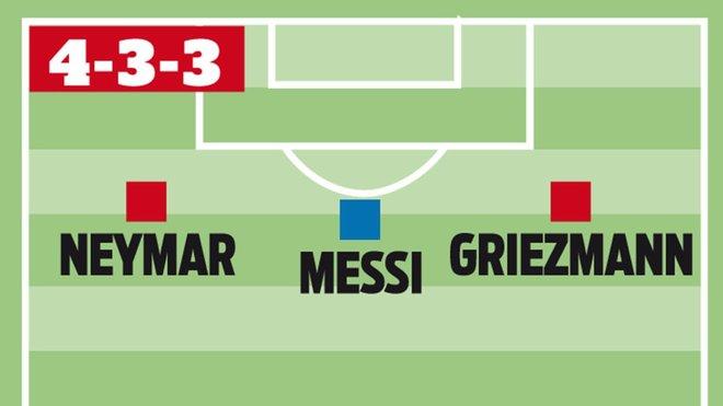 Barcelona, barca, messi, suarez, griezmann, neymar, chuyển nhượng, chuyển nhượng barcelona