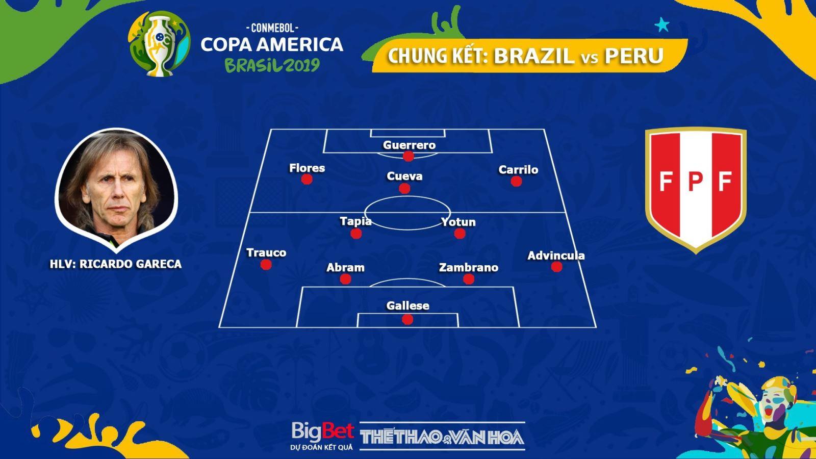 soi kèo Brazil vs Peru, trực tiếp bóng đá, Brazil đấu với Peru, kèo bóng đá, Brazil, truc tiep bong da, Copa America 2019, truc tiep bong da hôm nay, FPT Play