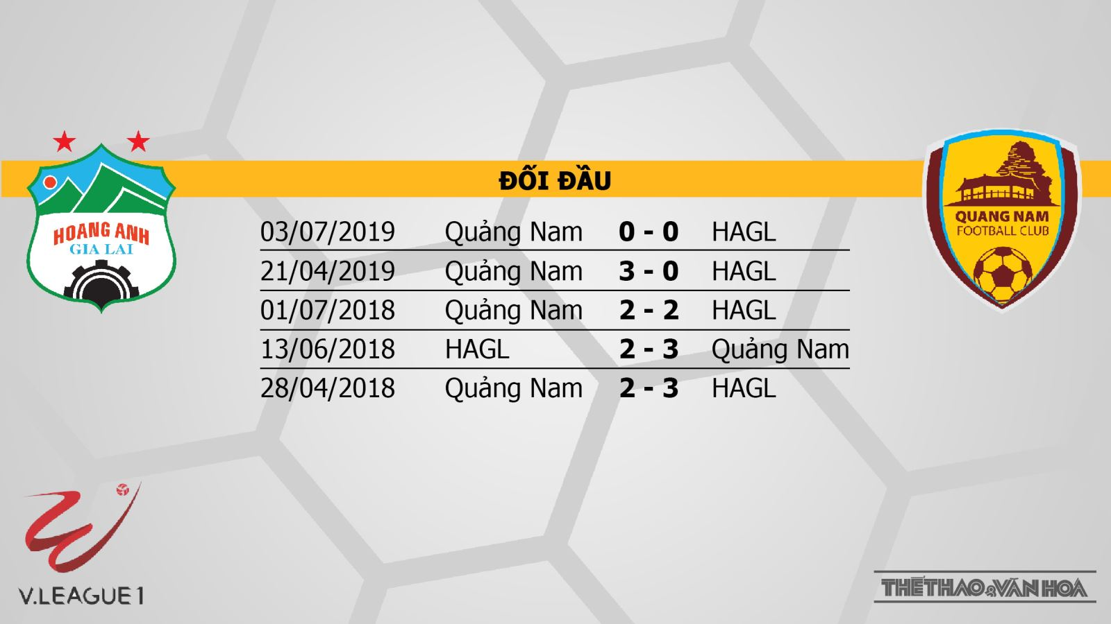 truc tiep bong da, trực tiếp bóng đá, HAGL vs Quảng Nam, HAGL đấu với Quảng Nam, HAGL, Quảng Nam, xem bóng đá, bảng xếp hạng V League 2019, lịch thi đấu V League