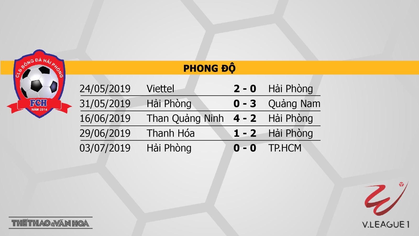 truc tiep bong da, trực tiếp bóng đá, trực tiếp Hà Nội vs Hải Phòng, Hà Nội vs Hải Phòng, trực tiếp V League, xem trực tiếp Hà Nội vs Hải Phòng ở đâu, bxh V League