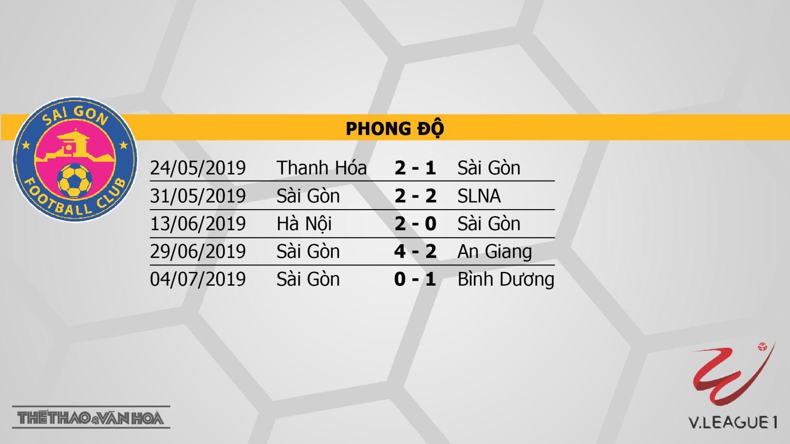 truc tiep bong da, trực tiếp bóng đá, trực tiếp Sài Gòn vs Than Quảng Ninh, Sài Gòn vs Than Quảng Ninh, trực tiếp V League, xem trực tiếp Sài Gòn vs Than Quảng Ninh ở đâu, bxh V League
