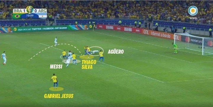 Brazil, Argentina, kết quả Brazil vs Argentina, Công Phượng, châu Âu, Sint-Truiden, Công Phượng sang Bỉ, Aguero, Messi, Gabriel Jesus