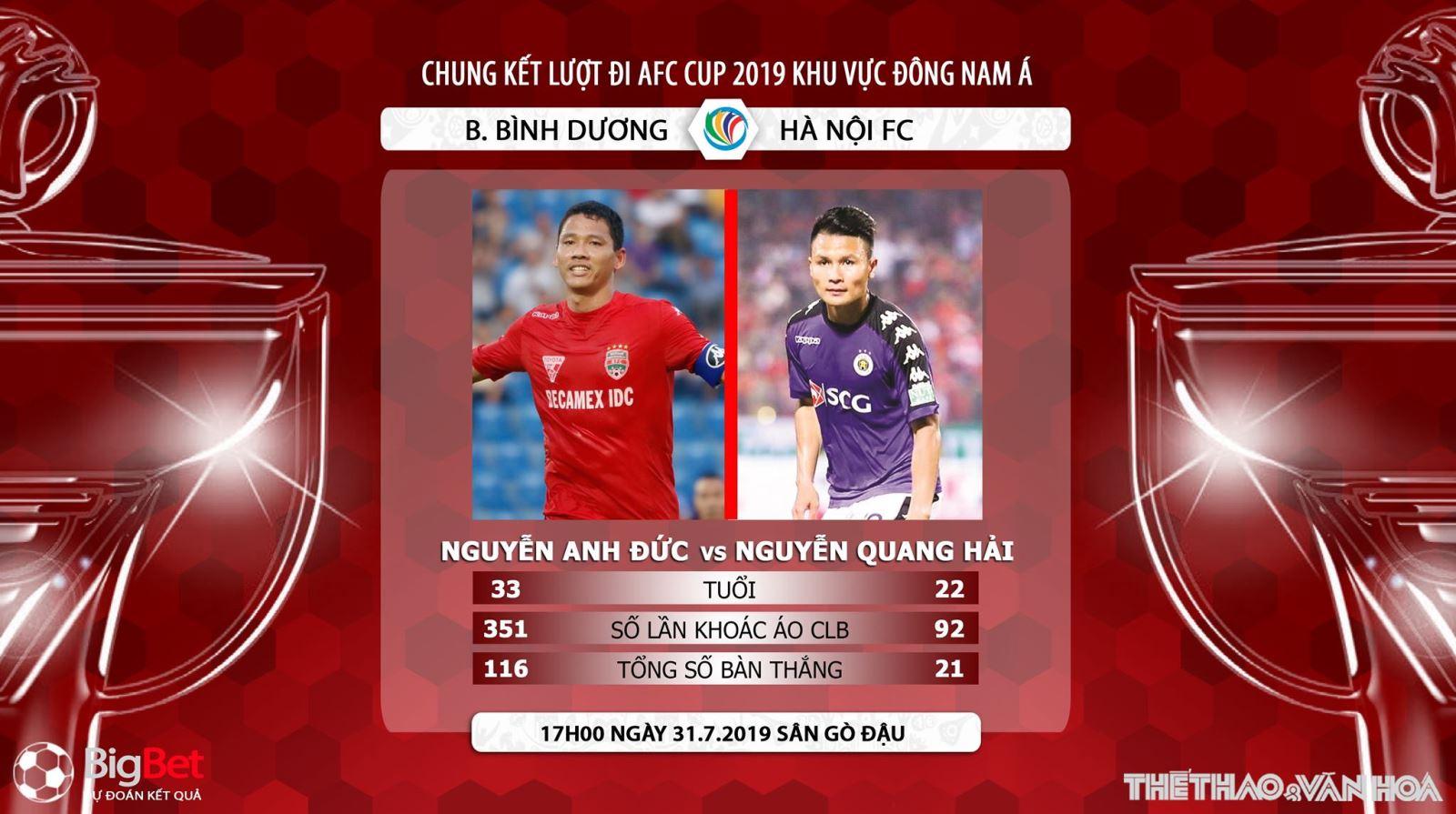 Bình Dương vs Hà Nội, trực tiếp bóng đá,  Bình Dương đấu với Hà Nội, soi kèo bóng đá, truc tiep bong da, V-League 2019, VTV6, Bóng đá TV, FPT Play, V League