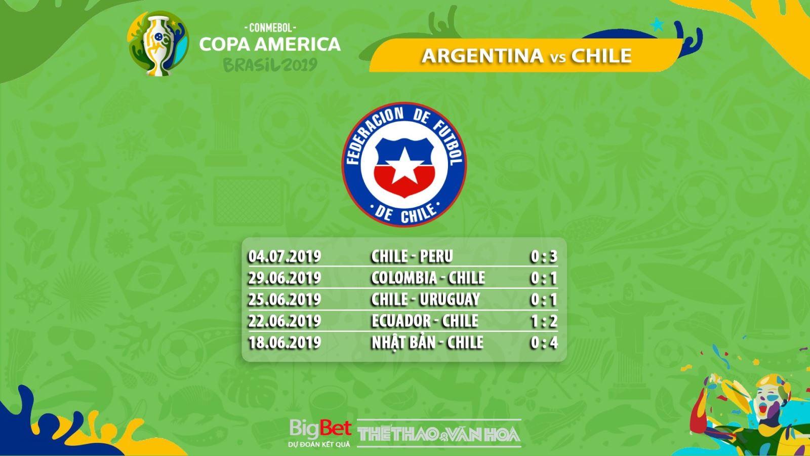 trực tiếp bóng đá, soi kèo Argentina vs Chile, trực tiếp bóng đá hôm nay, Argentina đấu với Chile, truc tiep bong da, Argentina vs Chile, kèo bóng đá, Copa America 2019