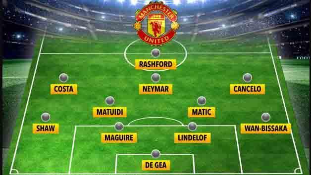 mu, paul pogba, romelu lukaku, manchester united, chuyển nhượng mu, chuyển nhượng, Neymar, Joao Cancelo, Douglas Costa, Blaise Matuidi