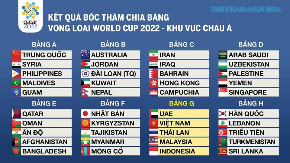 lịch thi đấu đội tuyển Việt Nam, Lịch thi đấu vòng loại World Cup 2022 châu Á, đội tuyển Việt Nam, bóng đá Việt Nam, Thái Lan vs Việt Nam, Việt Nam vs Thái Lan