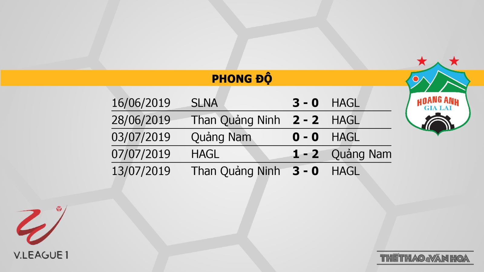 Chú thích SLNA vs Sài Gòn, Hà Nội vs HAGL, Quảng Nam vs Hải Phòng, soi kèo bóng đá, nhận định, trực tiếp bóng đá, lịch thi đấu bóng đá hôm nay, v league 2019,  VTV6, BĐTV, TTTV, FPT Play, HTV Thể thao