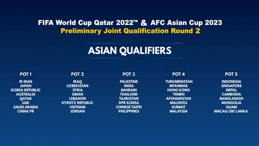 VTV6, VTV6 trực tiếp, bốc thăm vòng loại World Cup 2022, bốc thăm World Cup 2022, bốc thăm vòng loại World Cup khu vực châu Á, đội tuyển Việt Nam, bóng đá Việt Nam