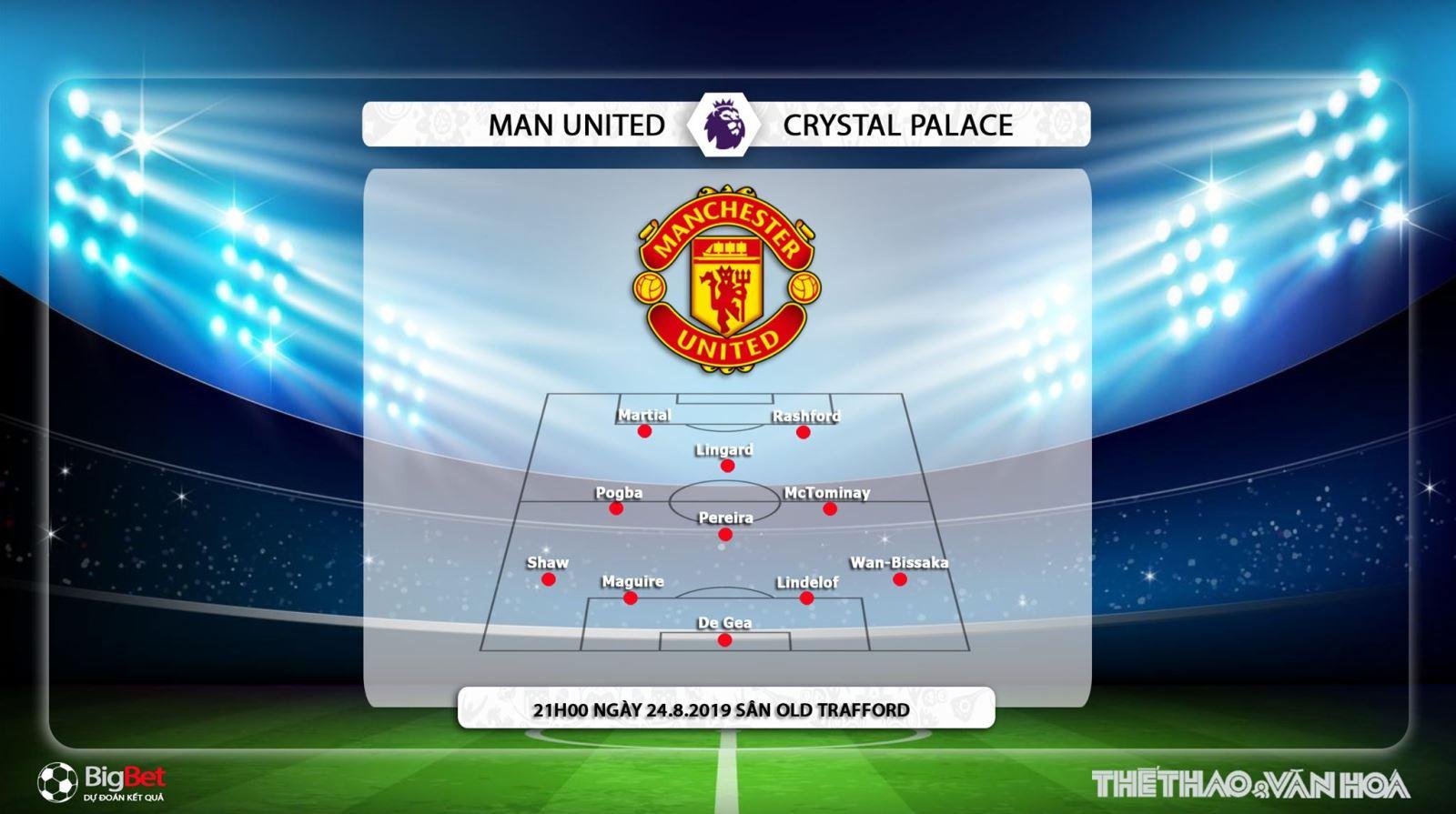 MU vs Crystal Palace, MU, Crystal Palace, soi kèo MU vs Crystal Palace, trực tiếp bóng đá MU vs Crystal Palace, nhận định MU vs Crystal Palace, dự đoán MU vs Crystal Palace