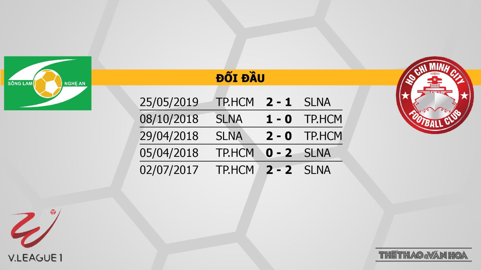 trực tiếp bóng đá, SLNA vs TP.HCM, SLNA đấu với TP.HCM, soi kèo bóng đá, truc tiep bong da, bong da hom nay, V-League 2019, VTV6, Bóng đá TV, FPT Play
