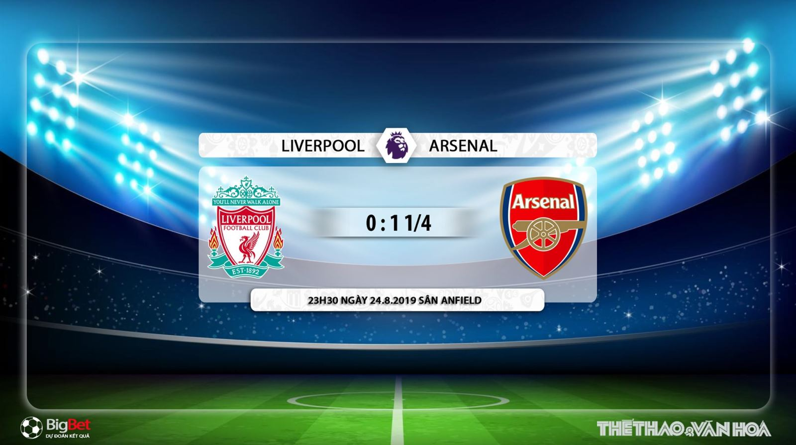 bóng đá, bong da, soi kèo bóng đá,  Liverpool vs Arsenal, liverpool, arsenal, trực tiếp Liverpool vs Arsenal, soi kèo Liverpool vs Arsenal