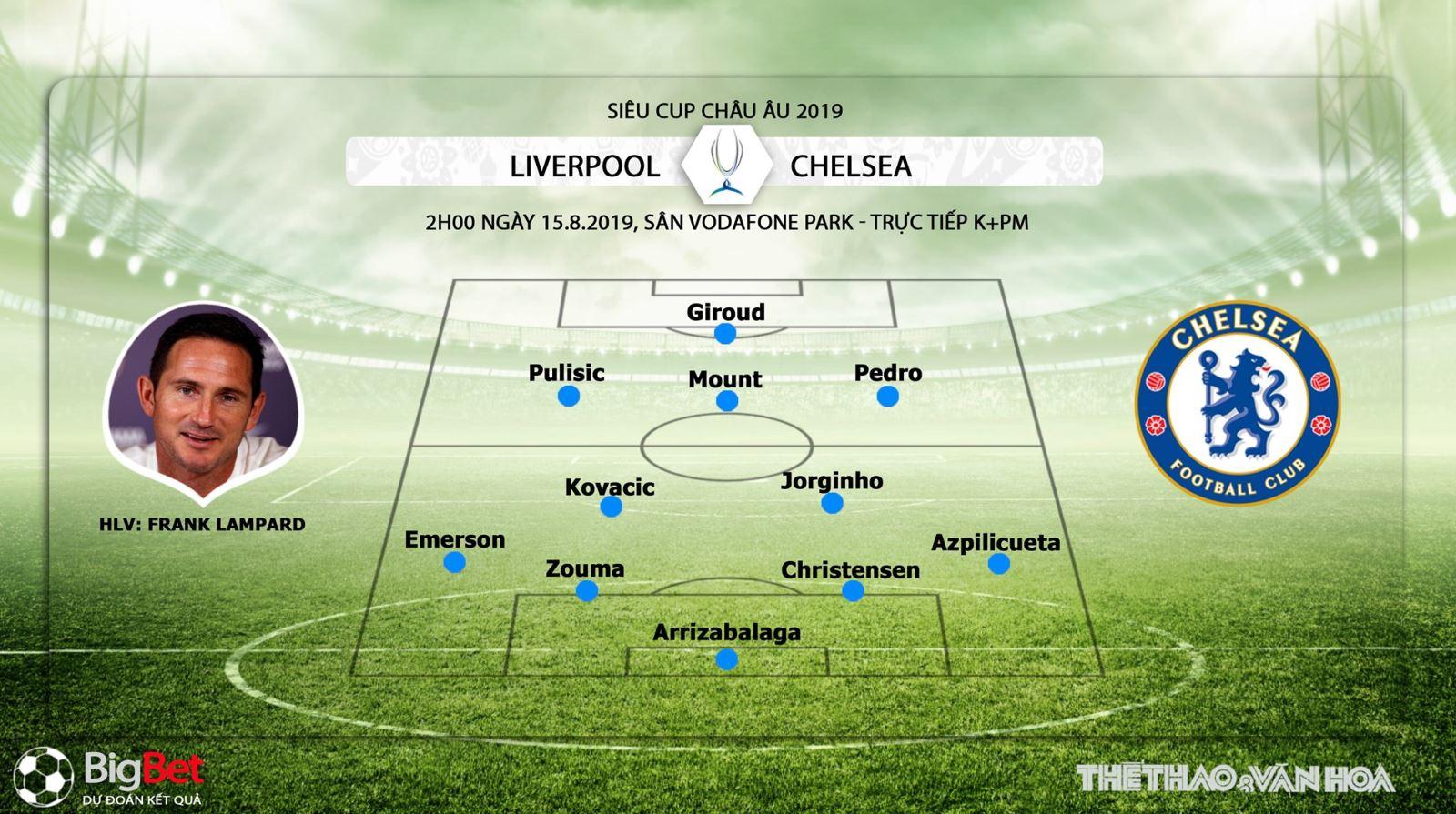 Liverpool vs Chelsea, chelsea, liverpool, trực tiếp Liverpool vs Chelsea, xem trực tiếp Liverpool vs Chelsea, soi kèo Liverpool vs Chelsea, Siêu Cúp châu Âu