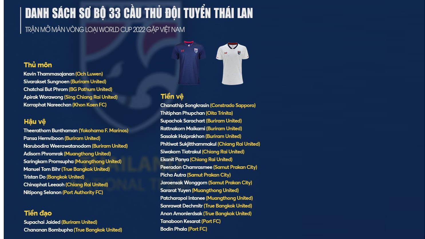 bóng đá, bong da, thái lan, việt nam, vòng loại world cup 2022 khu vực châu á, tuyển việt nam, thái lan vs việt nam, indonesia, supachai jaided, Teerasil Dangda
