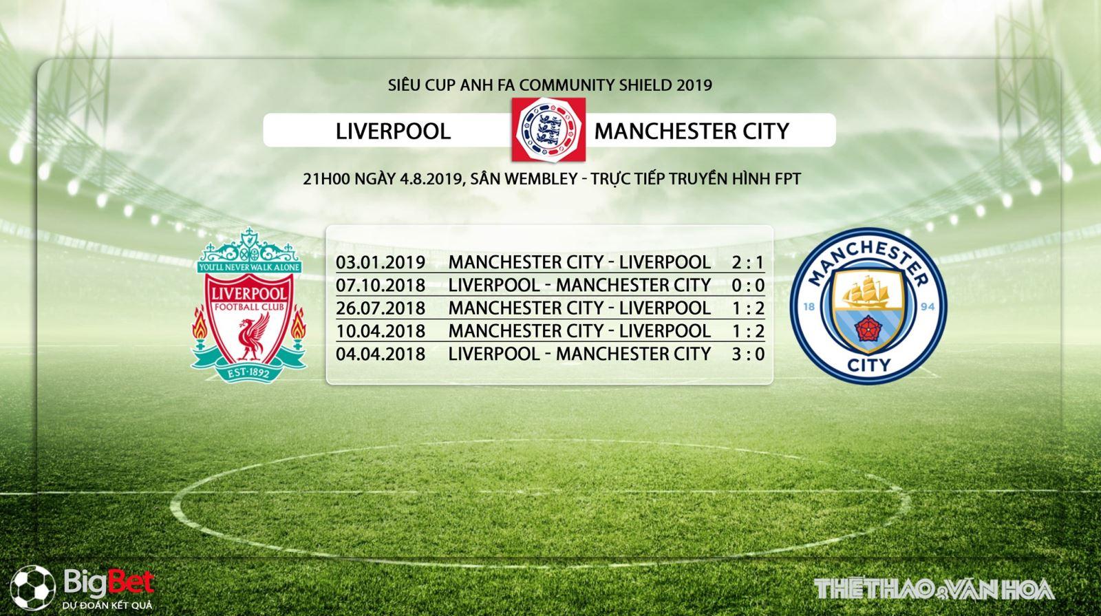 trực tiếp bóng đá, FPT Play,  Liverpool vs Man City, soi kèo bóng đá,  Liverpool đấu với Man City, truc tiep bong da hôm nay, xem bóng đá trực tuyến, Siêu Cúp Anh