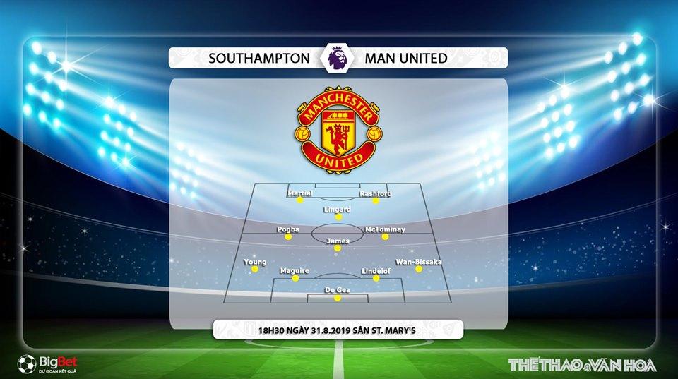 soi kèo bóng đá, Southampton vs MU, truc tiep bong da hôm nay, Southampton đấu với Man Utd, trực tiếp bóng đá, K+, xem bóng đá trực tuyến, MU, K+ PM, Ngoại hạng Anh, FPT