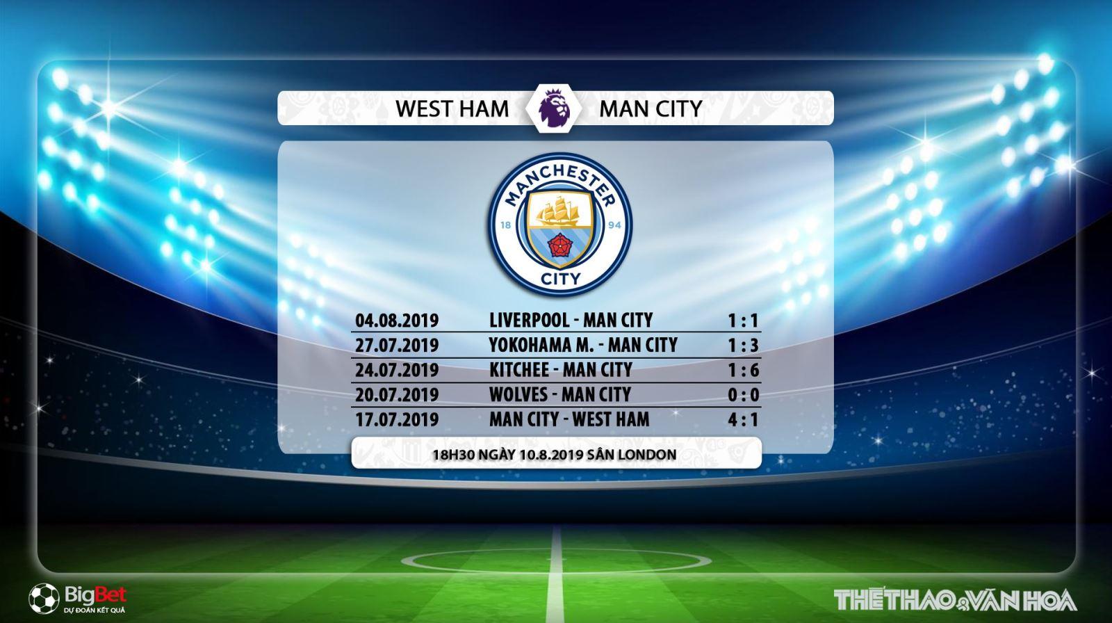 truc tiep bong da, trực tiếp bóng đá, West Ham vs Man City, trực tiếp man city đấu với West Ham, west ham man city, bóng đá trực tuyến, trực tiếp bóng đá Anh K+