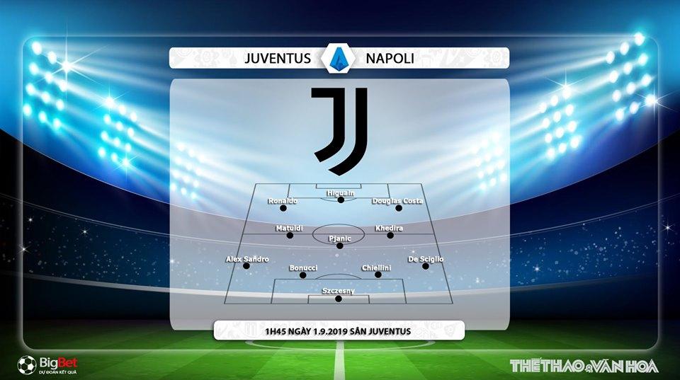 soi kèo bóng đá, Juventus đấu với Napoli, truc tiep bong da hôm nay, Juve vs Napoli, trực tiếp bóng đá, Juventus, xem bóng đá trực tuyến, FPT Play, bóng đá Ý, Serie A