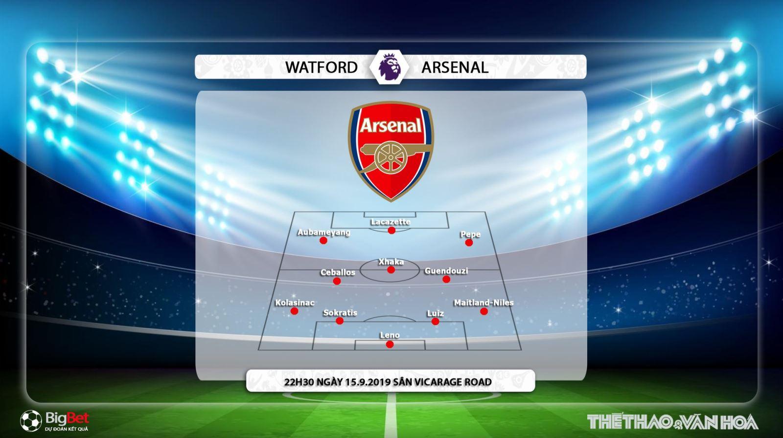 K+, K+PM, soi kèo bóng đá, Watford vs Arsenal, truc tiep bong da hôm nay, Watford vs Arsenal, trực tiếp bóng đá, xem bong da truc tuyen, bong da, Ngoai hang anh