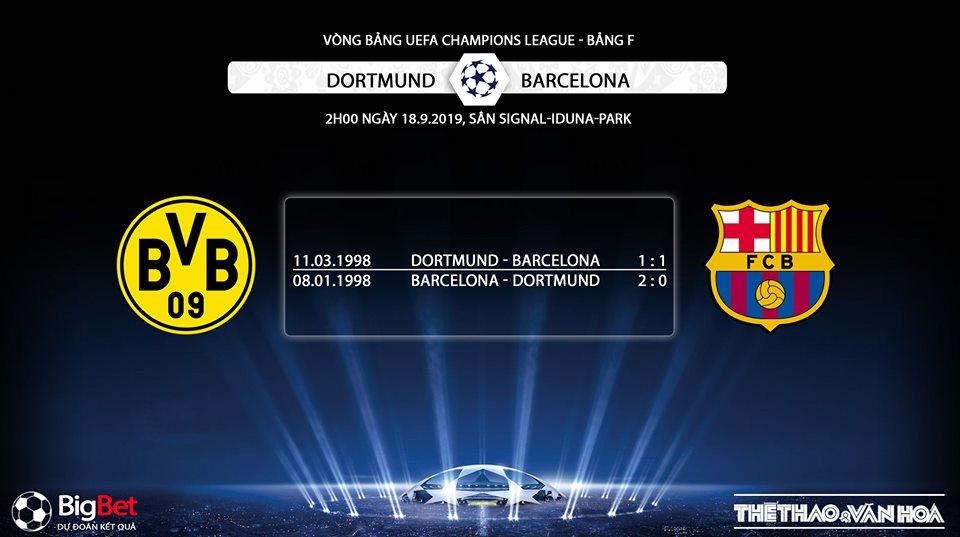 Dortmund, Barcelona, Barca, Dortmund đấu với Barcelona, Barca đấu với Dortmund, Dortmund vs Barcelona, Barca vs Dortmund, Dortmund và Barca, Barcelona gặp Dortmund
