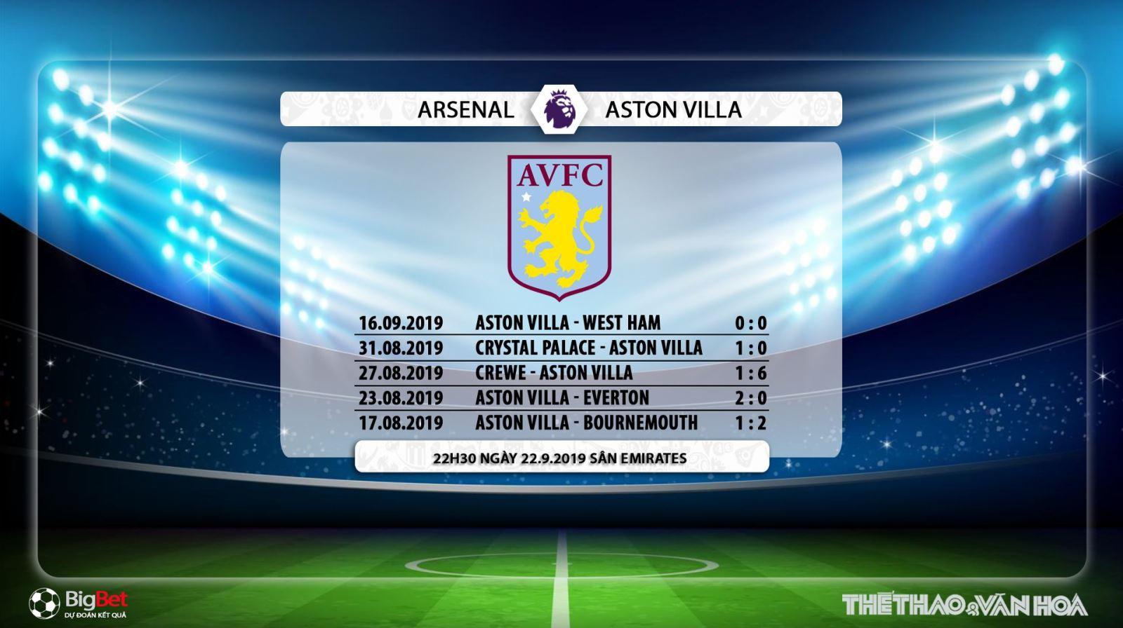truc tiep bong da hôm nay, Arsenal, Arsenal đấu với Aston Villa, trực tiếp bóng đá,Arsenal vs Aston Villa, soi keo bong da,Arsenal, xem bóng đá trực tiếp, Ngoại hạng Anh