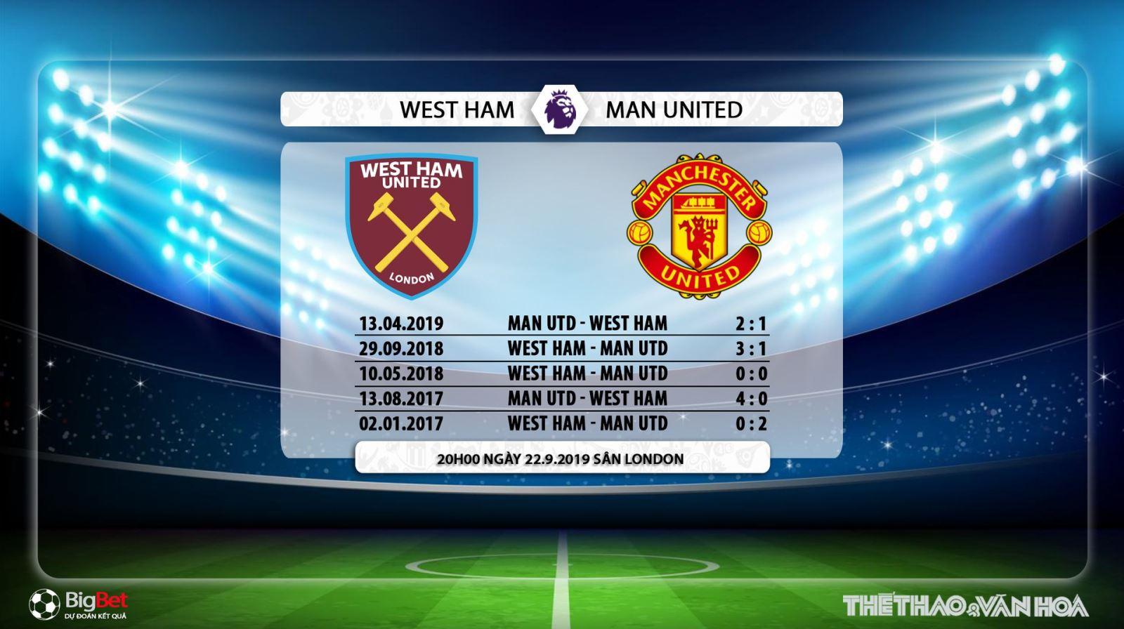 truc tiep bong da hôm nay, K+, K+PM, West Ham đấu với MU, trực tiếp bóng đá, West Ham vs MU , soi keo bong da, MU, West Ham, xem bóng đá trực tiếp, Ngoại hạng Anh
