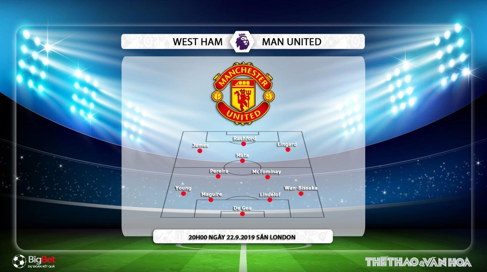soi kèo bóng đá, West Ham đấu với Man Utd, truc tiep bong da hôm nay, MU vs West Ham, trực tiếp bóng đá, K+, K+PM, K+PC, West Ham vs MU, xem bóng đá trực tuyến, MU