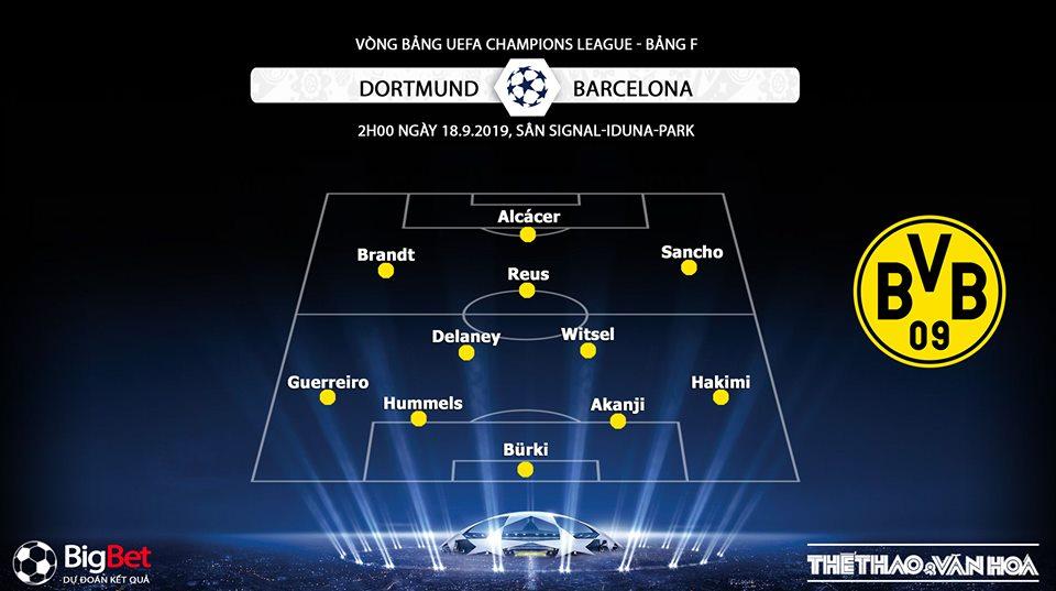 K+, K+PM, soi kèo bóng đá, Dortmund đấu với Barcelona, truc tiep bong da hôm nay, Dortmund vs Barcelona, trực tiếp bóng đá, xem bong da truc tuyen, bong da, Cúp C1