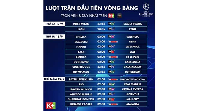 c1, lich thi dau C1, lịch trực tiếp bóng đá Champions League, bong da, lịch thi đấu cúp C1 châu Âu, lịch Champions League, trực tiếp bóng đá, K+, K+PM, Inter vs Slavia, Inter, Slavia