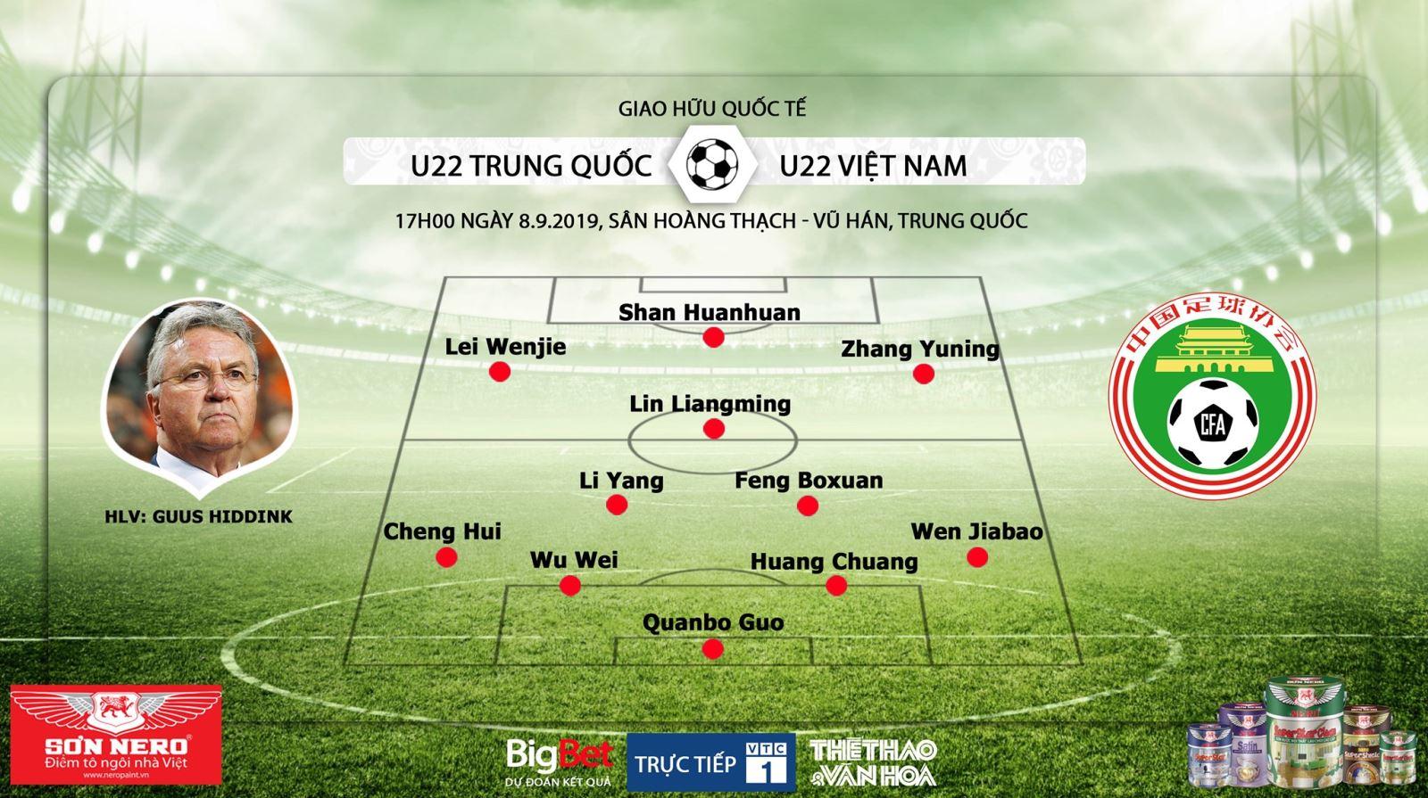 U22 Việt Nam vs U22 Trung Quốc, U22 Viet Nam vs U22 Trung Quoc, U22 Trung Quốc vs U22 Việt Nam, U22 Việt Nam, U22 Trung Quốc, U22 VN vs U22 TQ, U22 Việt Nam vs U22 China, Việt Nam vs Trung Quốc, U22 Trung Quốc đấu với U22 Việt Nam