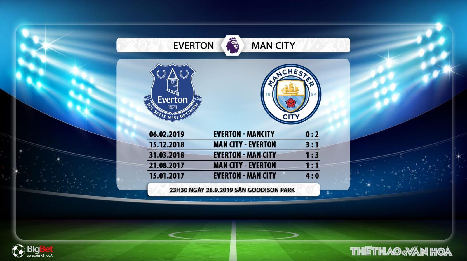 Chú thích soi kèo bóng đá,Everton đấu với Man City, truc tiep bong da hôm nay, everton vs man city, trực tiếp bóng đá, K+, K+PM, K+PC, everton, man city, xem bóng đá trực tuyến