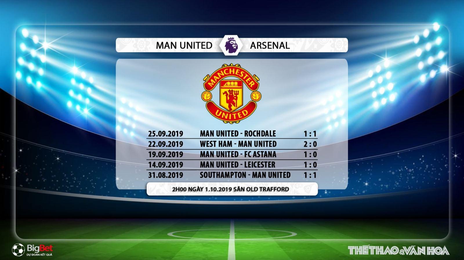 soi kèo bóng đá, MU đấu với Arsenal, truc tiep bong da hôm nay, MU vs Arsenal, trực tiếp bóng đá, K+, K+PM, K+PC, MU Arsenal, xem bóng đá trực tuyến