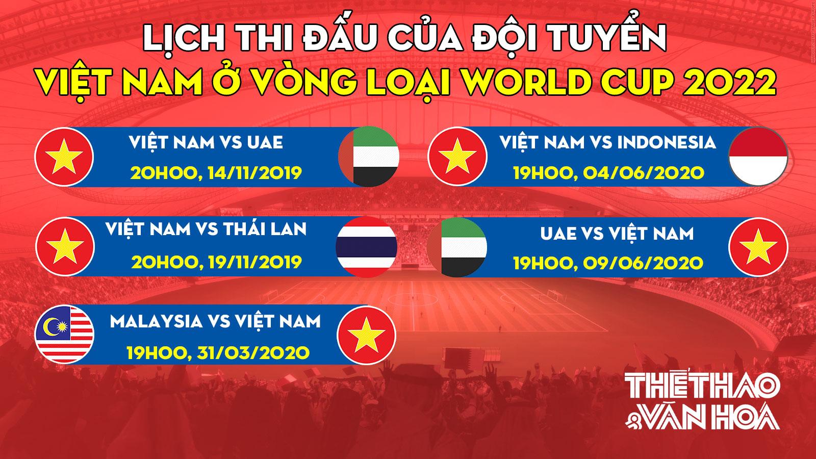 lịch bóng đá WC 2022 VN, lịch thi đấu vòng loại World Cup 2022 bảng G, lich thi dau vong loai World Cup 2022, lịch bóng đá hôm nay, lịch bóng đá Việt Nam, Thái Lan
