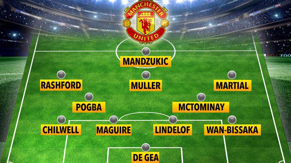 bóng đá, bong da, mu, tin tức mu, chuyển nhượng mu, manchester united, Mandzukic, Mueller, Allegri, Solskjaer, Pogba, trực tiếp bóng đá