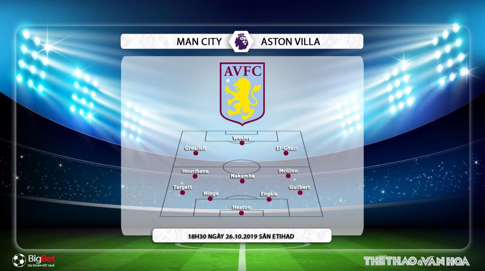 Man City, Aston Villa, soi kèo bóng đá, trực tiếp Man City vs Aston Villa, trực tiếp bóng đá, K+, K+PM, K+PC, xem bóng đá trực tuyến, bóng đá
