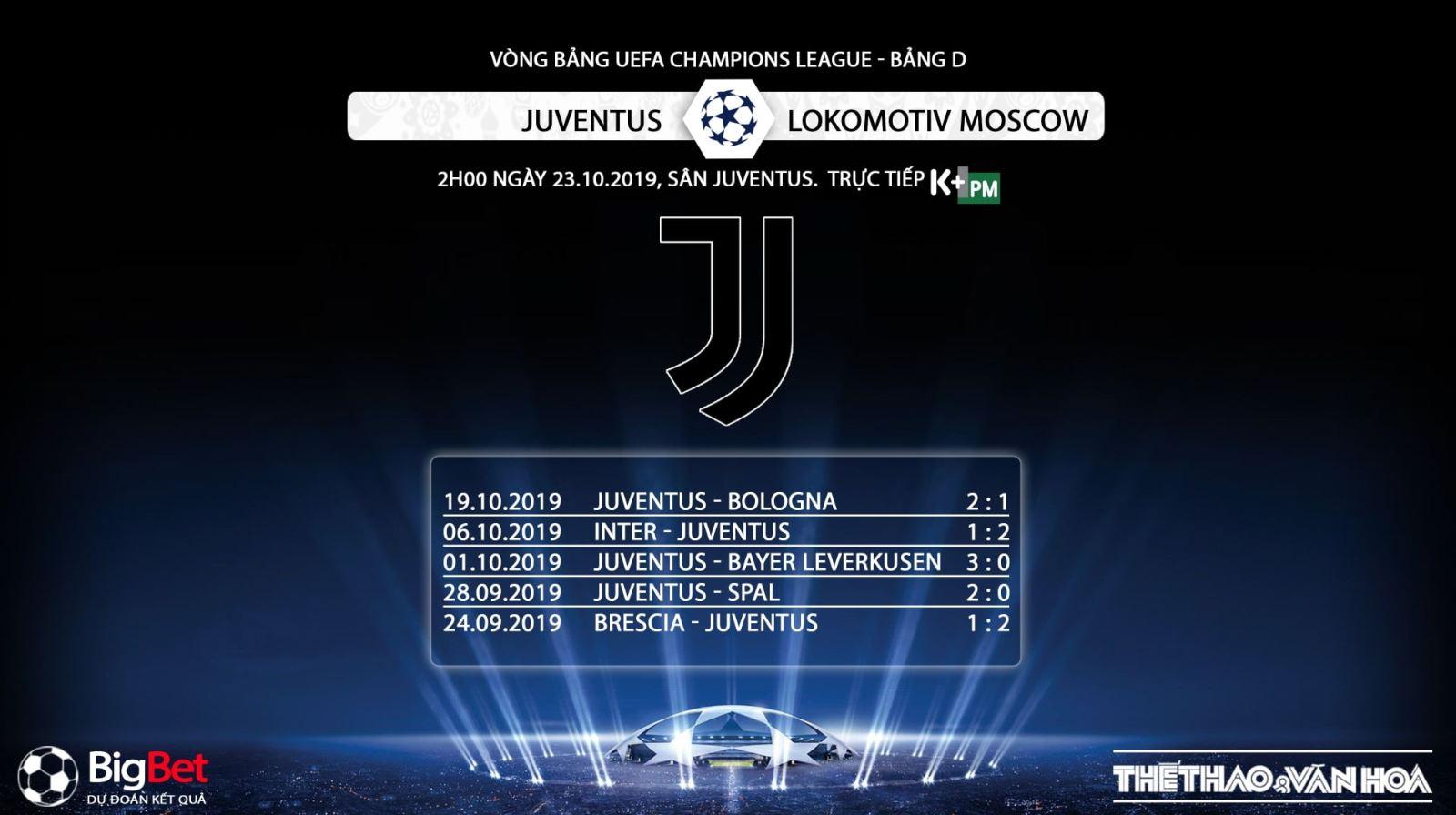Juventus vs Lokomotiv Moscow , ket qua bong da hôm nay, Juventus đấu với Lokomotiv Moscow, keo bong da, K+, K+PM, xem bóng đá trực tuyến, Cúp C1, K+PC, Juventus, soi kèo bóng đá