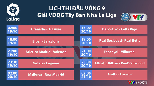 bóng đá, bong da, tây ban nha, la liga, lịch thi đấu bóng đá la liga, lịch thi đấu bóng đá tây ban nha, BĐTV, TTTV, Barcelona, Real Madrid, Atletico Madrid
