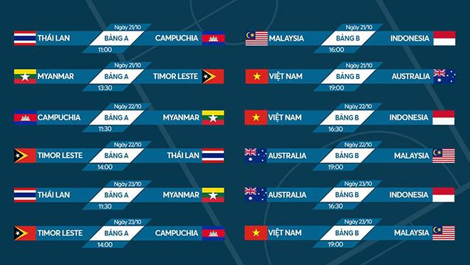 Lịch thi đấu bóng đá futsal Đông Nam Á 2019: Trực tiếp futsal Việt Nam đấu với Úc