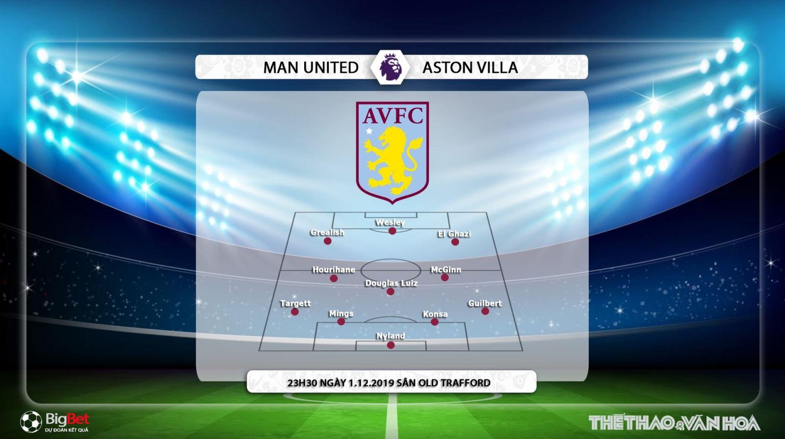 MU vs Aston Villa, trực tiếp MU vs Aston Villa, MU, Aston Villa, xem bóng đá trực tuyến, soi kèo MU vs Aston Villa, K+, K+PM, K+PC