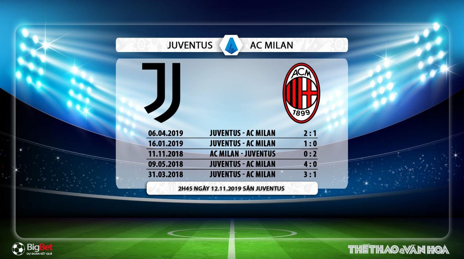 soi kèo Juventus vs AC Milan, truc tiep bong da hom nay, Juventus đấu với AC Milan, xem bóng đá trực tiếp, Serie A, bóng đá Italy, FPT Play, K+, K+PM, K+PC, K+1, K+NS, xem bong da truc tuyen, AC Milan