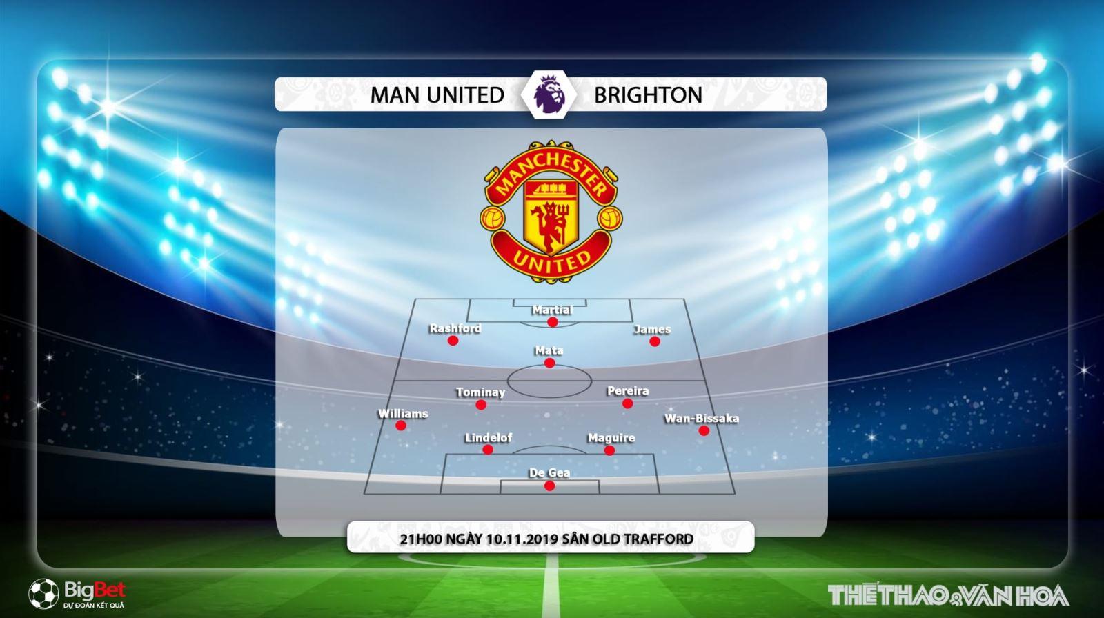 Kèo LMU đấu với Brighton, truc tiep bong da hom nay, MU vs Brighton, bóng đá trực tiếp, K+, K+PM, K+PC, K+1, xem bóng đá trực tuyến, Ngoại hạng Anh, BXH ngoại hạng Anh