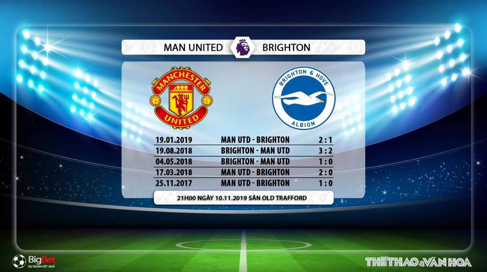 soi kèo MU vs Brighton, truc tiep bong da hom nay, MU đấu với Brighton, xem bóng đá trực tiếp, Premier League, Ngoại hạng Anh, K+, K+PM, K+PC, K+1, K+NS, xem bong da truc tuyen, MU