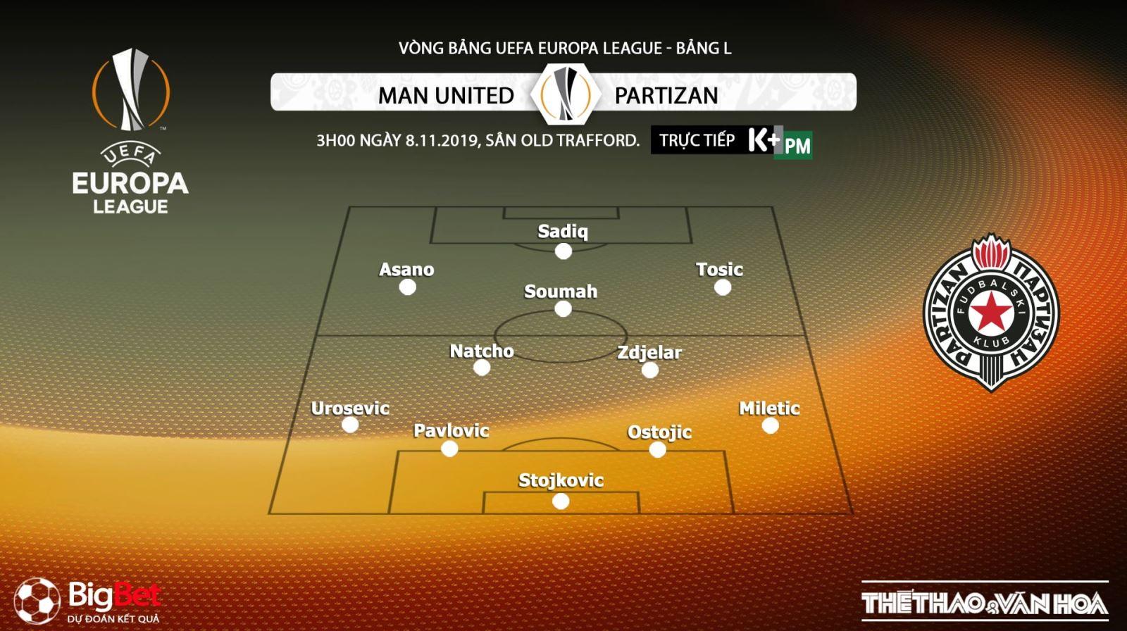 keo bong da, MU đấu với Partizan, kèo MU, truc tiep bong da hom nay, K+, K+PM, trực tiếp bóng đá, MU vs Partizan, xem bong da truc tiep, xem bóng đá trực tuyến