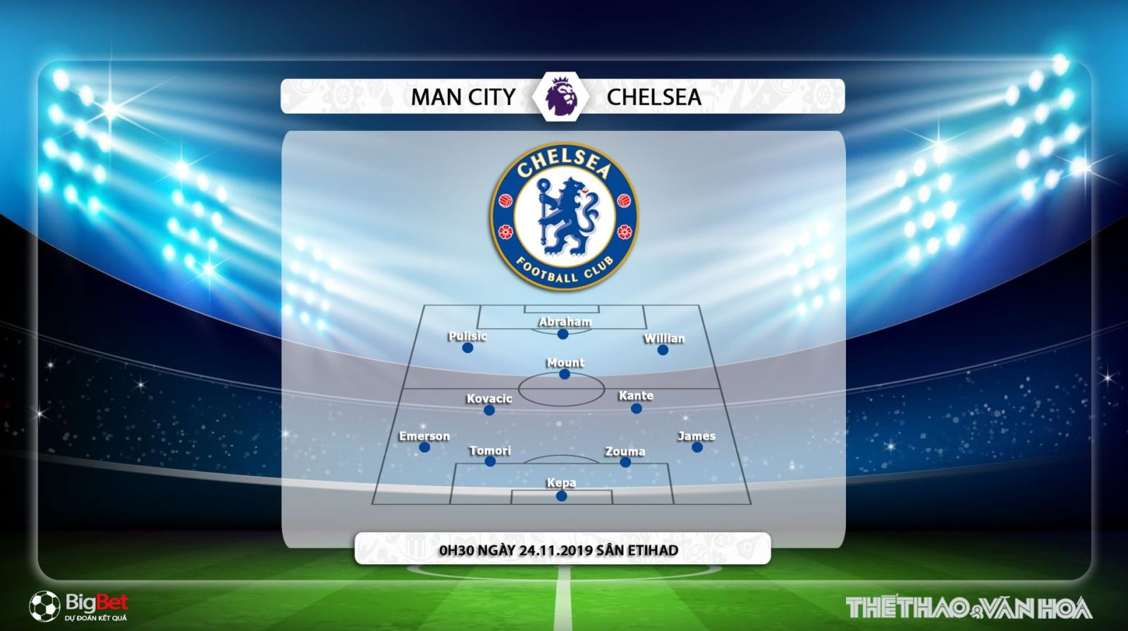 Chú thích man city, chelsea, man city vs chelsea, dự đoán man city vs chelsea, soi kèo man city vs chelsea, trực tiếp bóng đá, K+, K+PM, K+PC