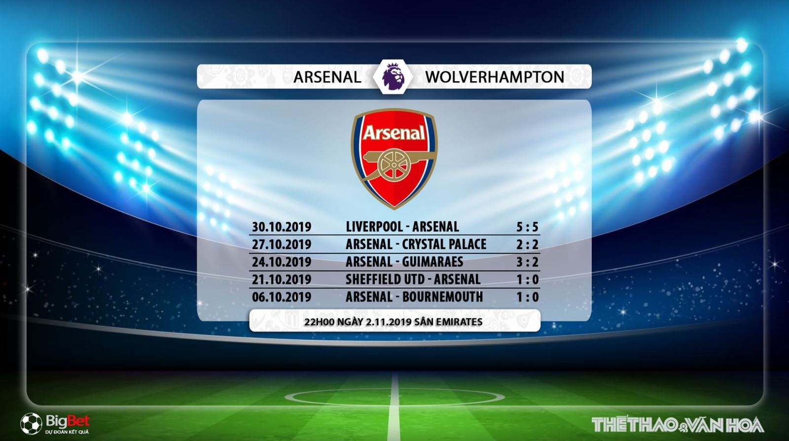 Arsenal vs Wolves, trực tiếp bóng đá Arsenal vs Wolves, arsenal, wolves, lịch thi đấu bóng đá, nhận định Arsenal vs Wolves, soi kèo Arsenal vs Wolves