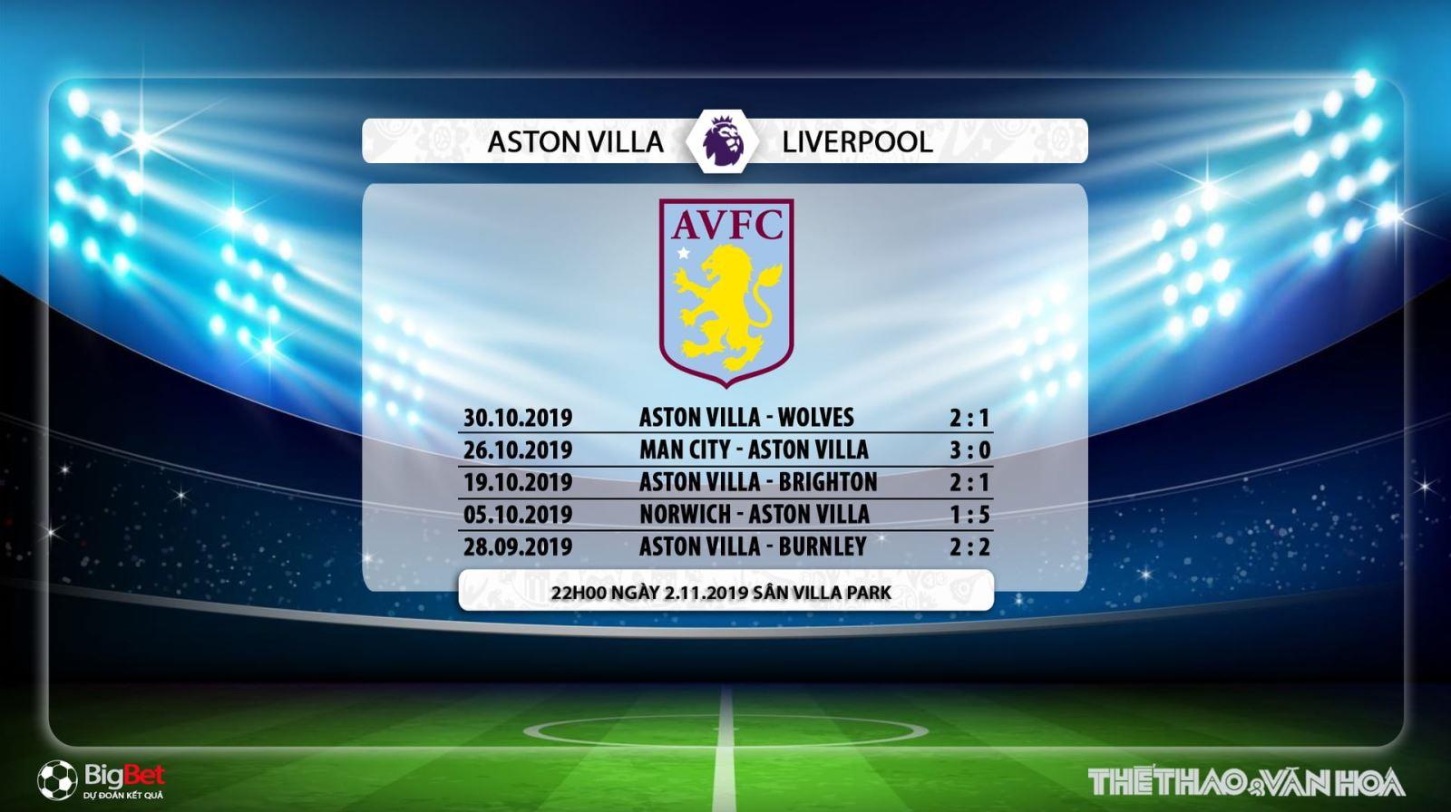 soi kèo Aston Villa vs Liverpool, Aston Villa vs Liverpool, trực tiếp bóng đá Aston Villa vs Liverpool, Liverpool, Aston Villa, nhận định bóng đá, K+PC, K+PM